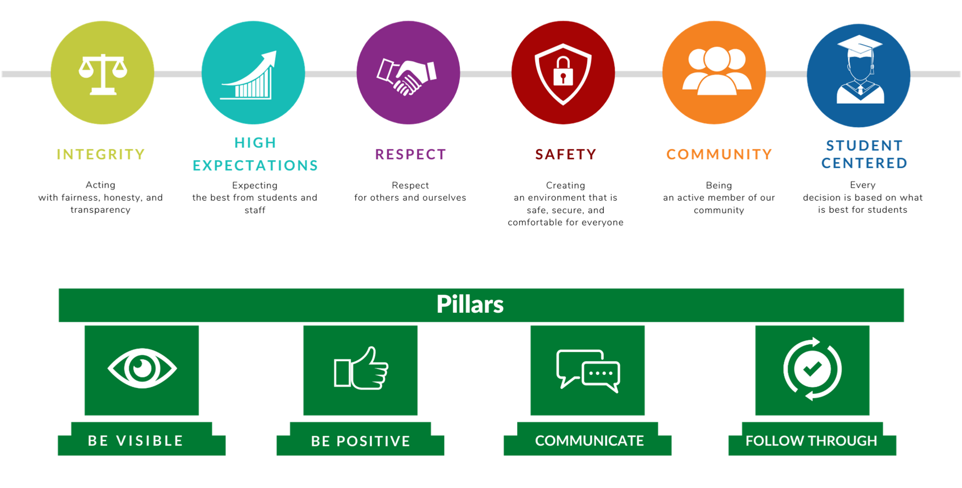 Click here to view core values pdf.
