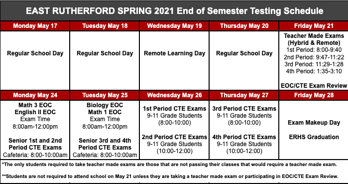 End of Semester Testing Information Featured Photo
