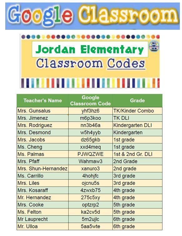 Google classroom teacher codes