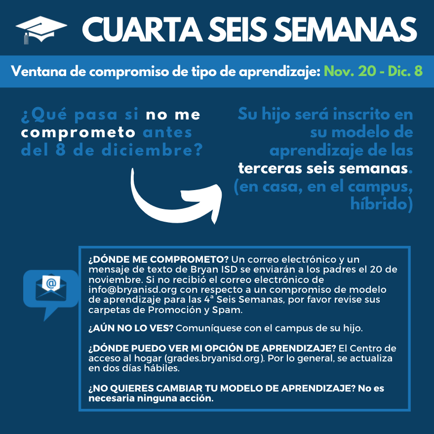 4th Six Weeks Learning Model Commitment Information in Spanish