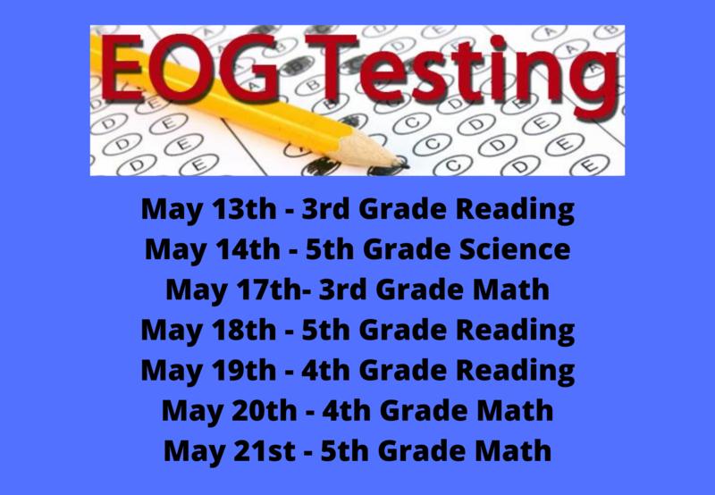 Testing Dates Thumbnail Image