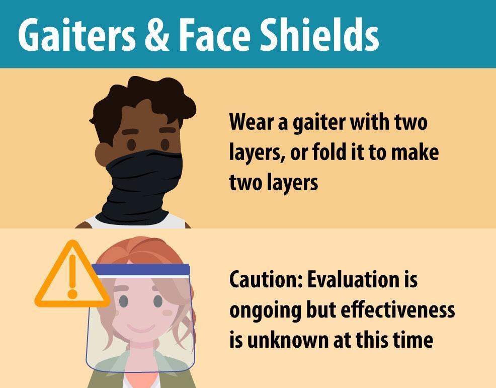 gaitors face shields