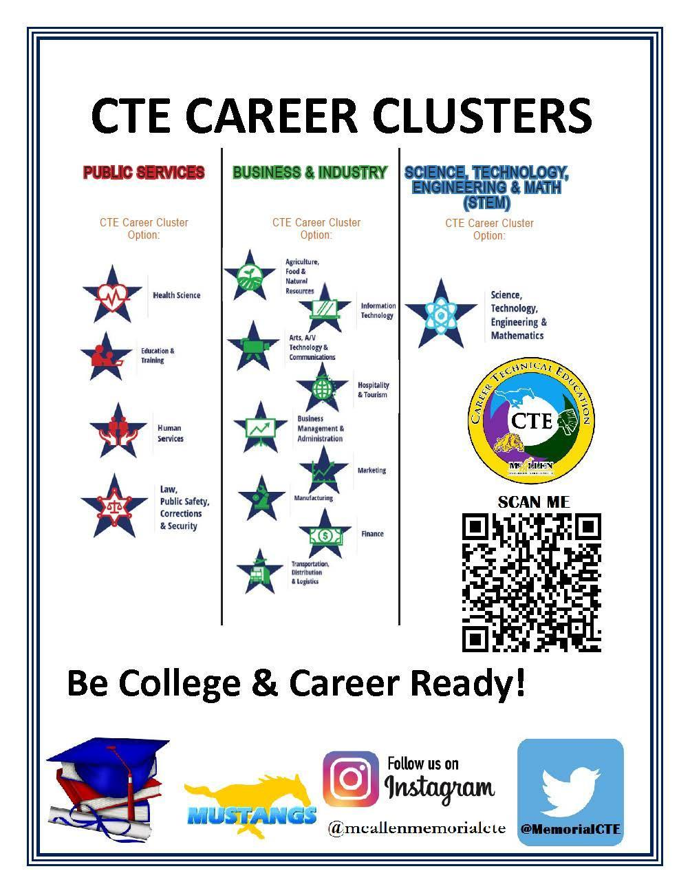 CTE Career Clusters: Public Services, Business & Industry, STEM