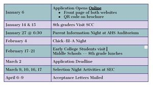 Timeline for 8th grade Application process.JPG