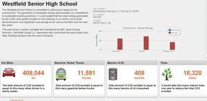 Screenshot of a district website page showing the positive environmental impact of solar panels at Westfield High School.