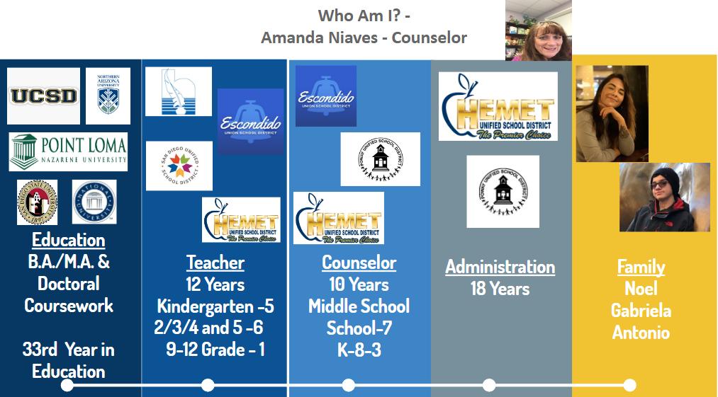 Amanda Niaves Bio Update