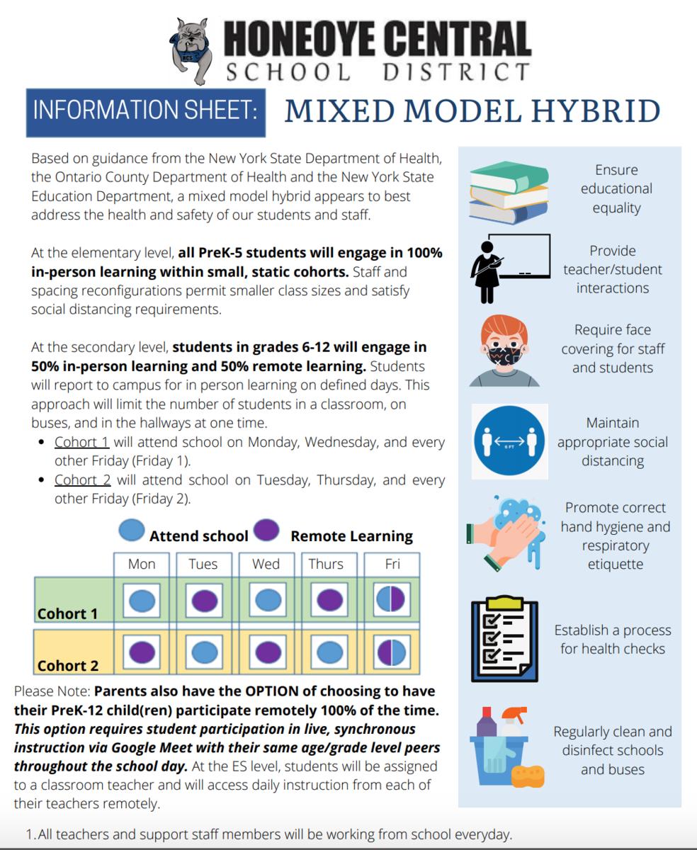 Mixed Model Hybrid