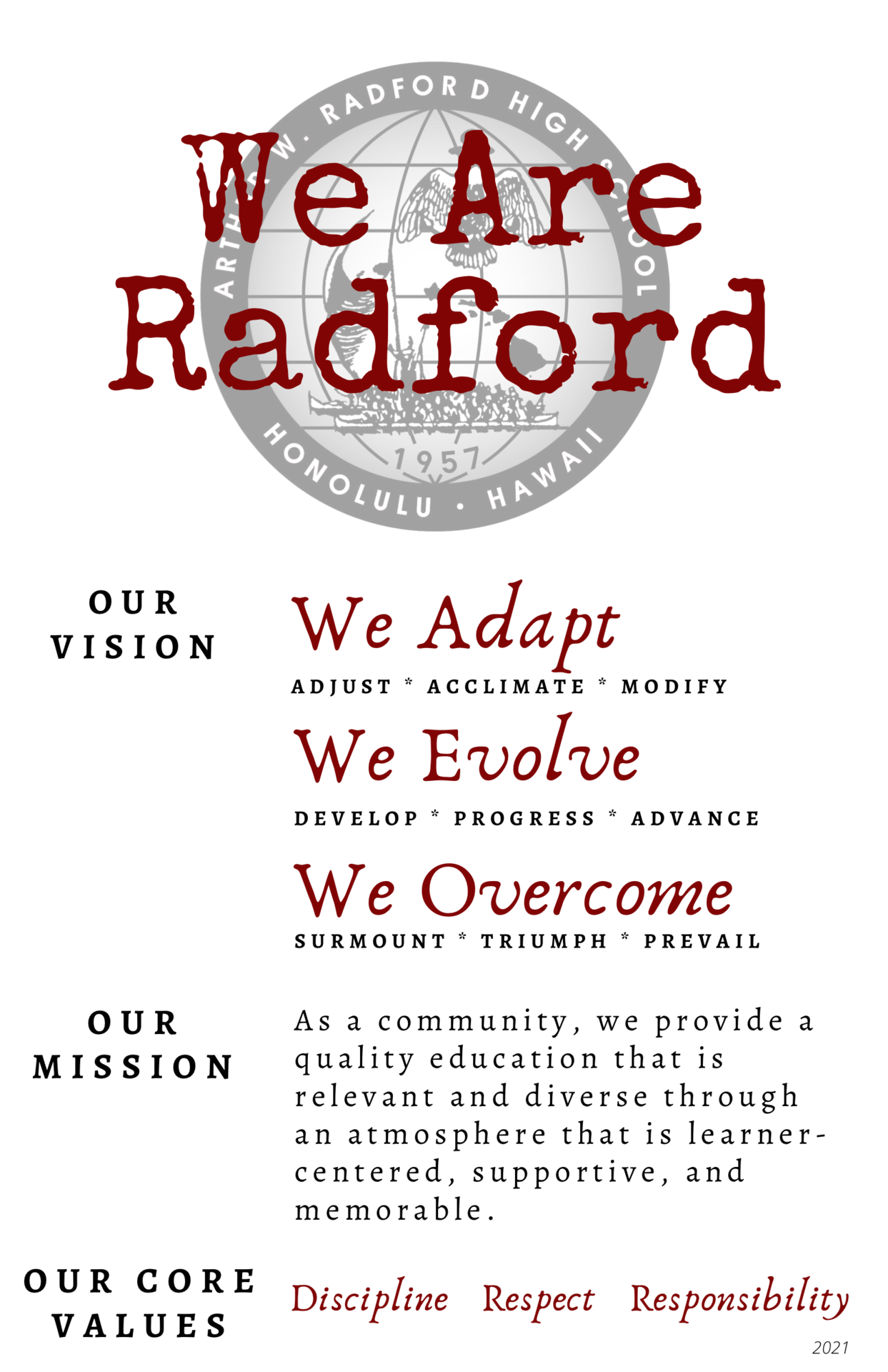 vision, mission, core values