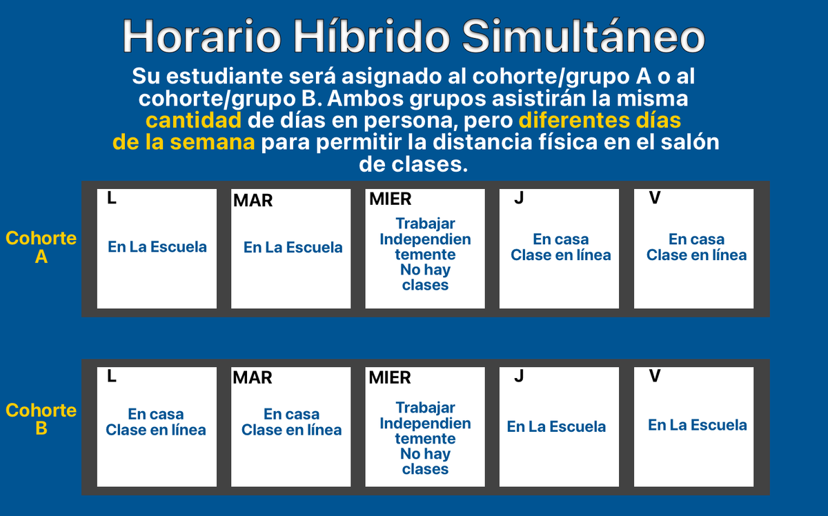 Hibrid learning banner in Spanish