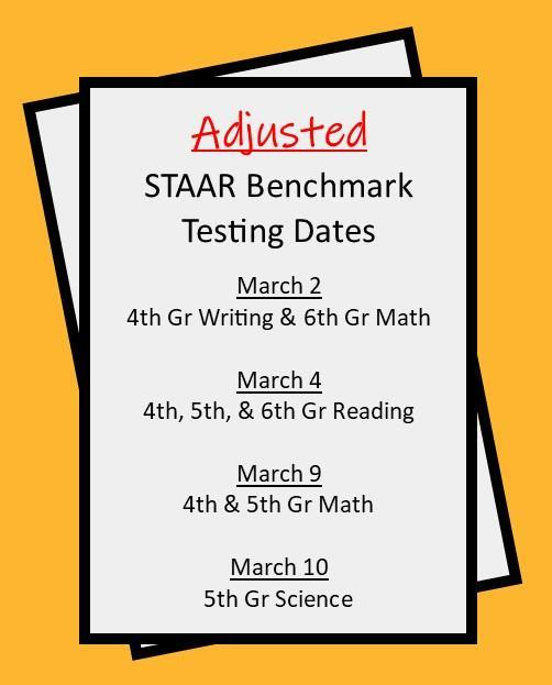 Benchmark Testing Featured Photo