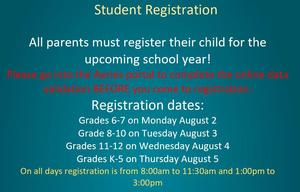 Registration dates and times.