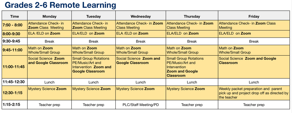 Grades 2 through 6th Remote Learning Schedule.