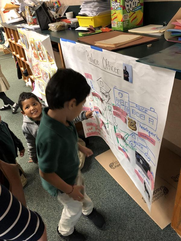 Children gathered around a learning poster