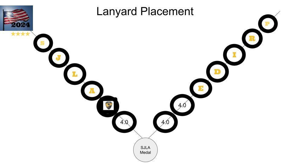 Lanyard Placement