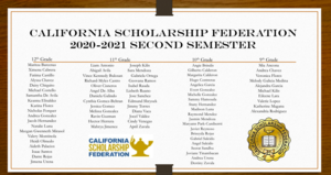 CSF Members 20-2021 Second Semester.png