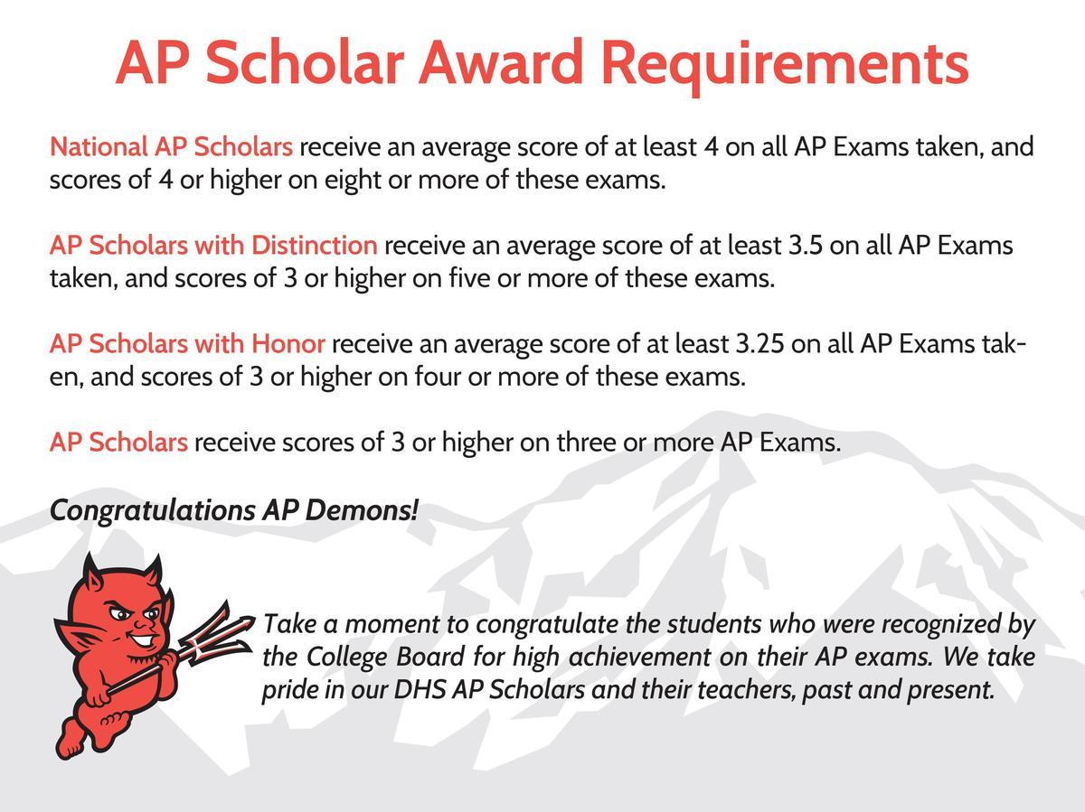 AP Scholars – Advanced Placement (AP) – Durango High School
