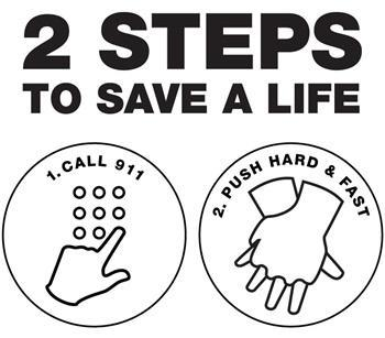 Hands Only CPR SAVES LIVES