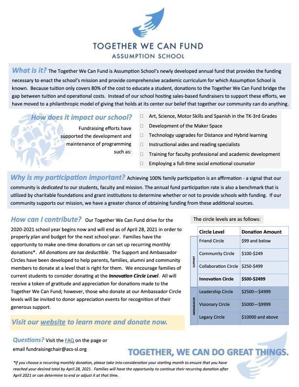 Info TWCAF