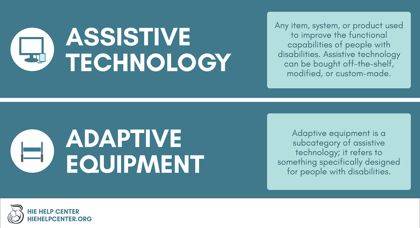 Adaptive vs. Assisted technology