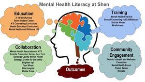 Mental-Health-Literacy.jpg