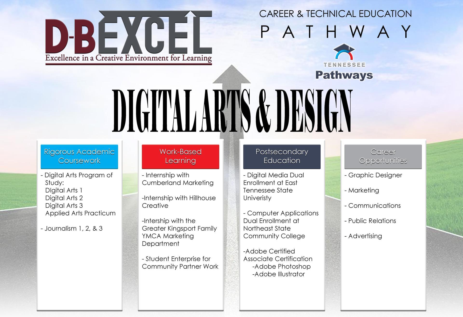 DA pathway