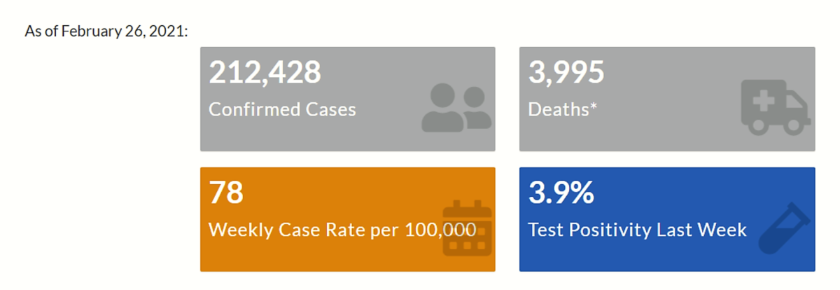 county cases graphic