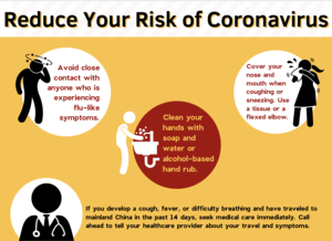 coronavirus graphic of reducing your risk.