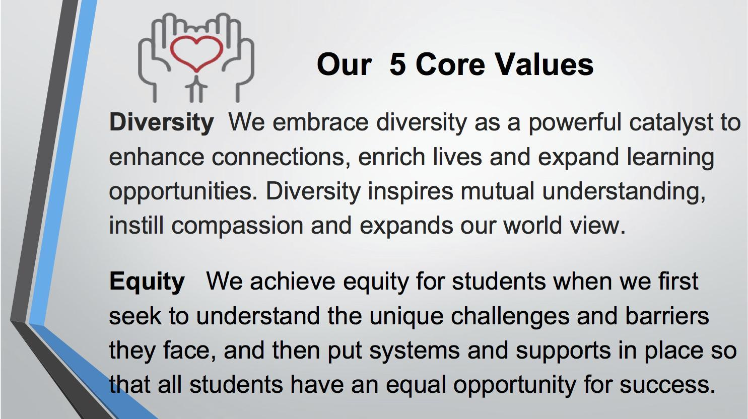 Core Values Page 3