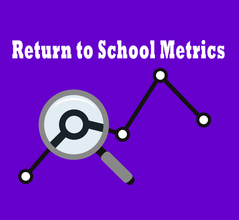 Return to School Metrics Graphic