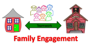 Parent Family Engagement.png