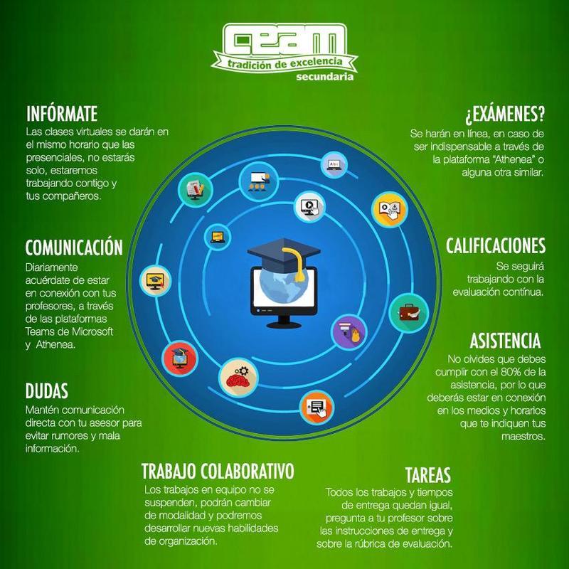 Instructivo para alumnos CUAM-CEAM a distancia Featured Photo