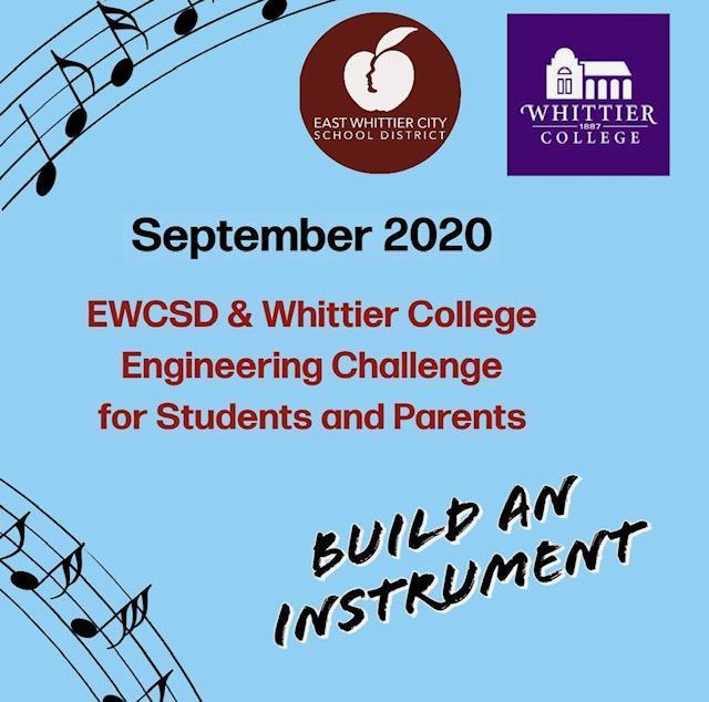 Building an Instrument