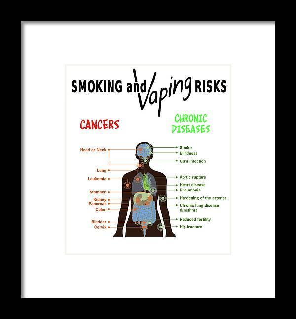 You can not smoke or vape without risks. Know the facts.