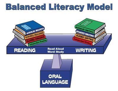 Balanced Literacy Logo