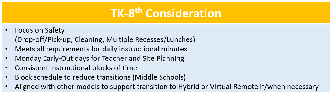 Descriptor of Elementary Daily Schedules