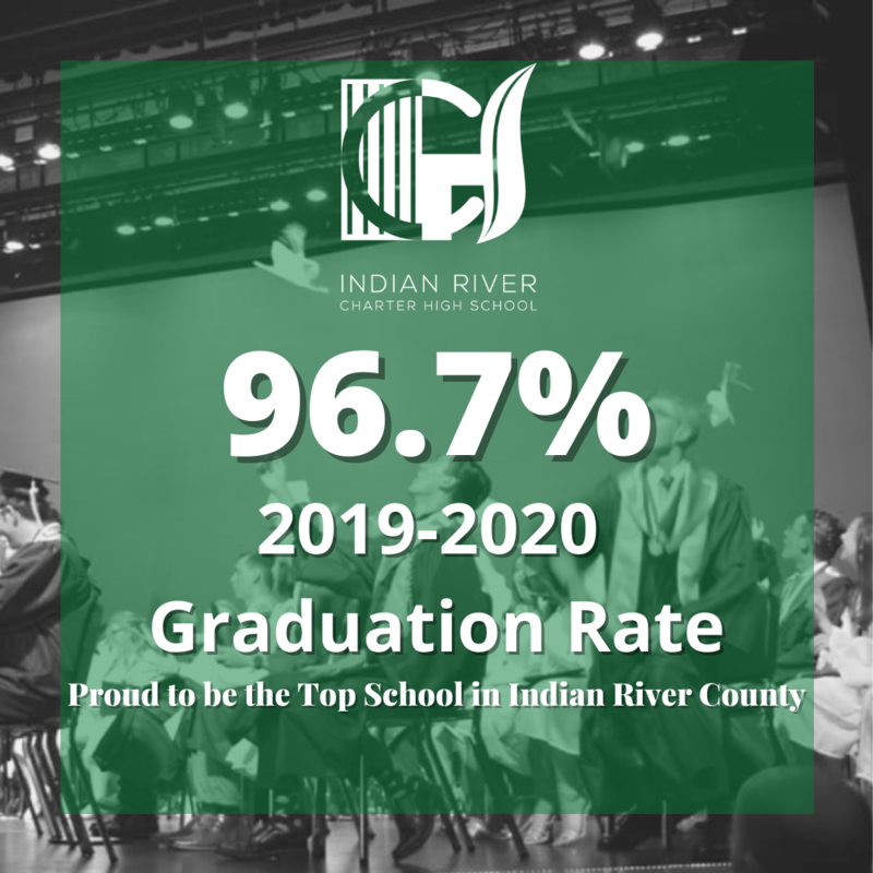 IRCHS Scores Top Graduation Rate in the County Featured Photo