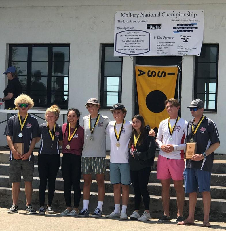 Congrats MD Sailing! Featured Photo