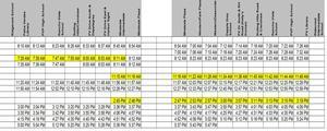 PV Transit Schedule
