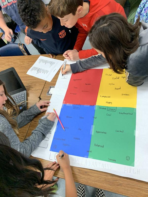 Superintendent's Message - Tools for Social Emotional Learning; Mood Meter Featured Photo