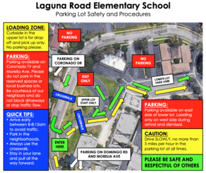 Parking Lot Safety Map