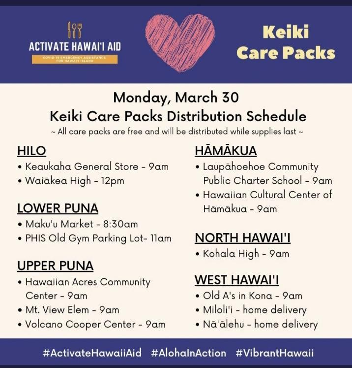 Keiki Care Pack Distribution Featured Photo