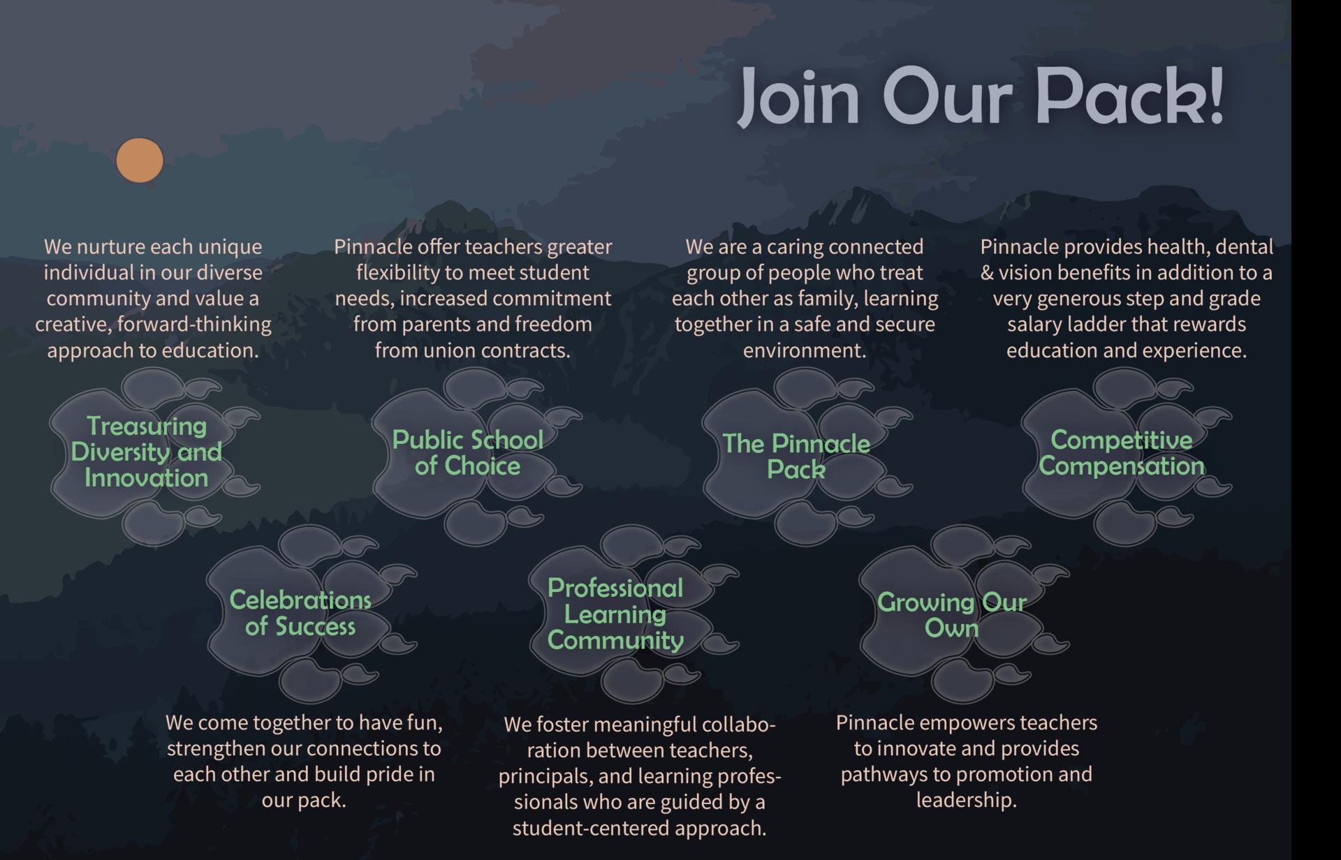 Recruitment Infographic