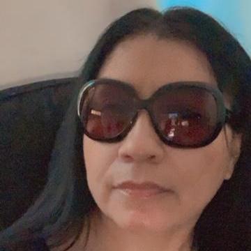 Blanca Baca's Profile Photo