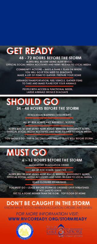 Evacuation Door Hanger image: Get Ready, Should Go, Must Go