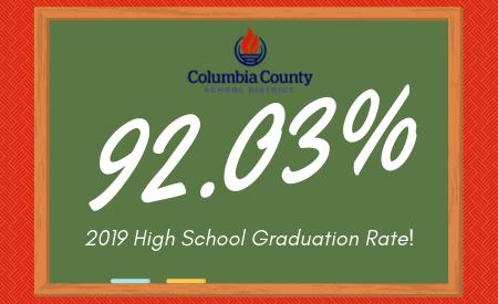 graduation rate 92.03%