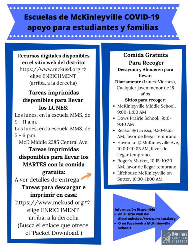 Poster of all supports available in Spanish