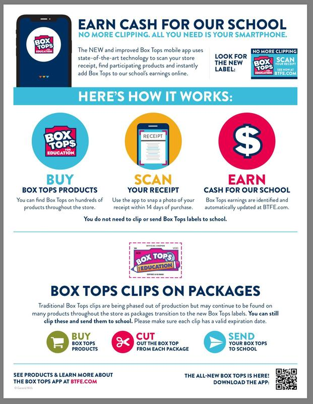 Box Tops Digital.jpeg