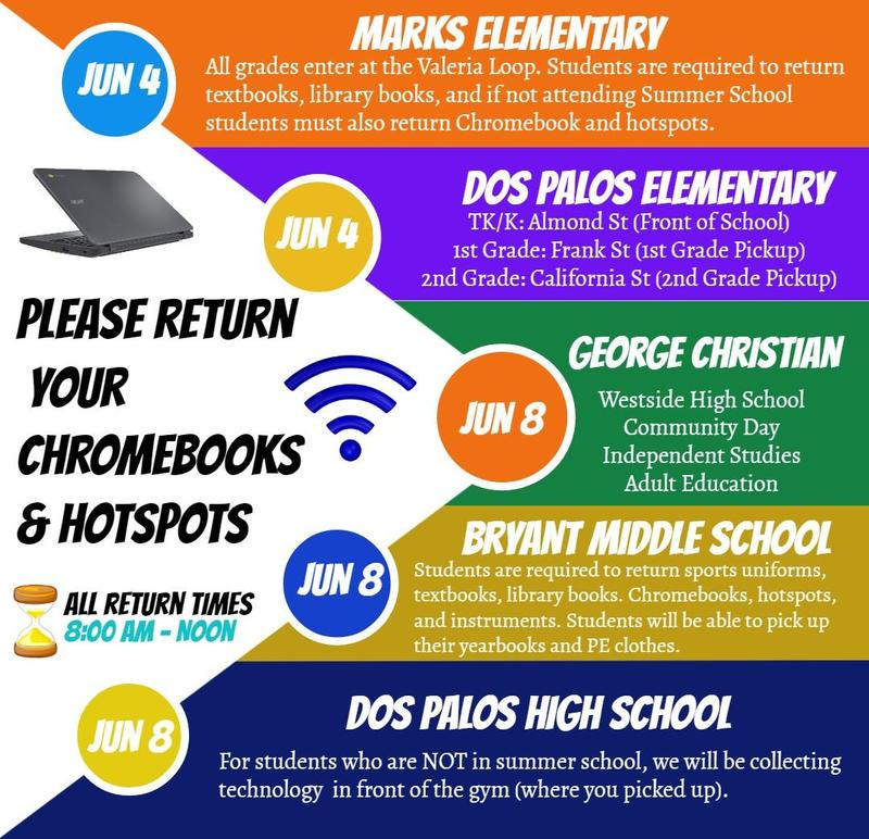 Directions for Returning Student Chromebooks and Hotspots Featured Photo