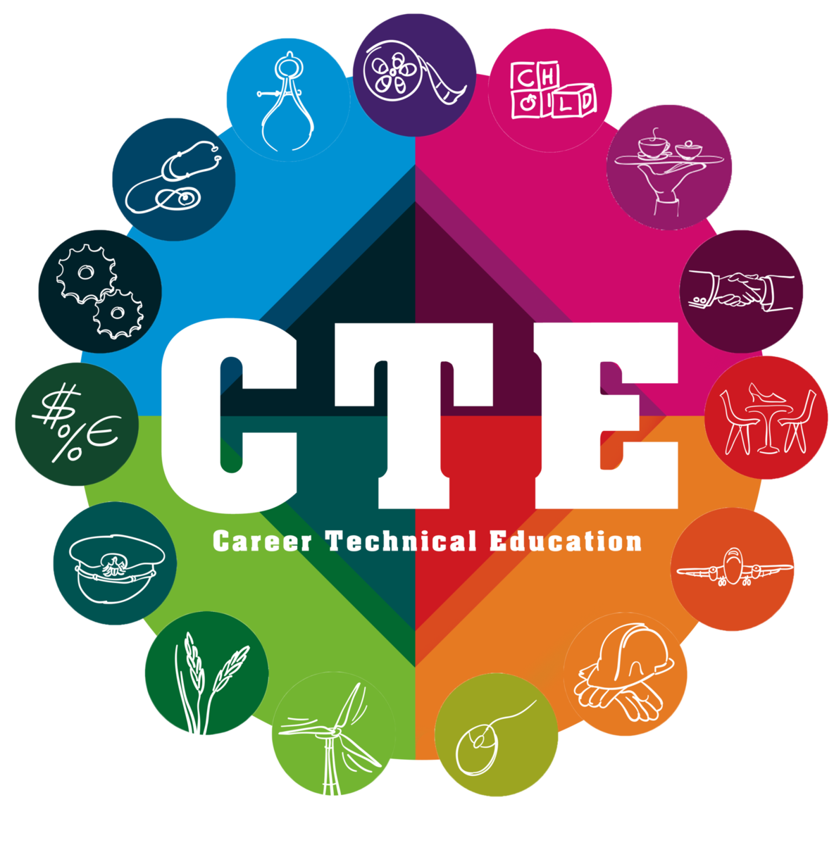 Career and Technical Education (CTE) – Career Technical Education –  Lakeside High School
