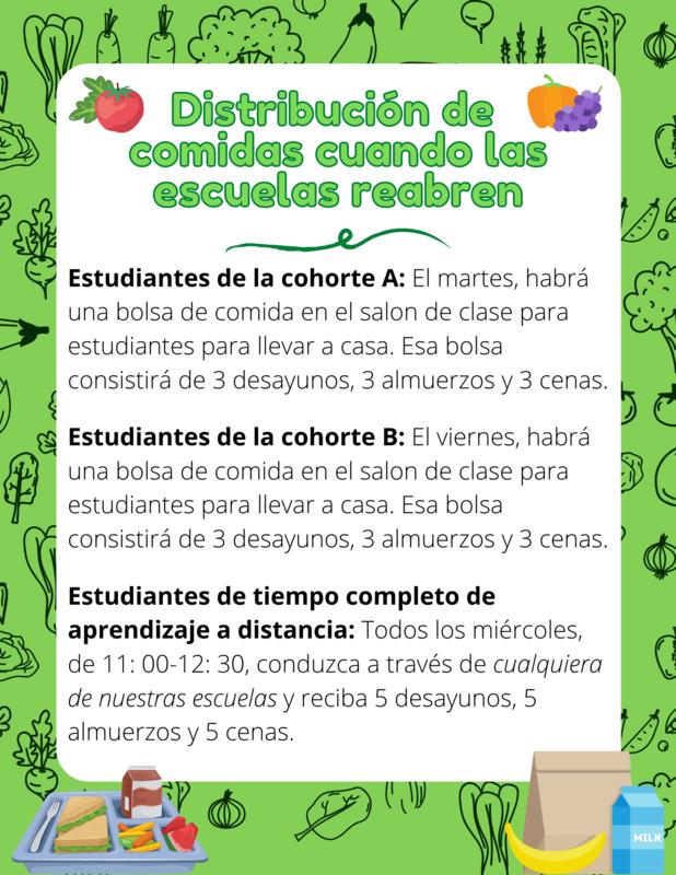 Spanish Meal Distribution